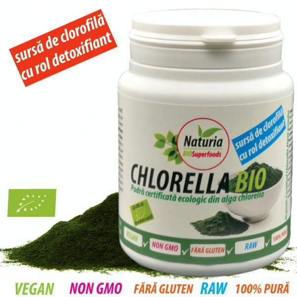 sun chlorella ajuta la pierderea in greutate)